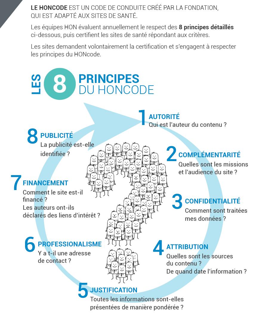 Ce site Web respecte ls 8 principes du HONcode. Orthodontiste Lemay Sherbrooke orthodontie orthosherbrooke orthoLemay.com orthodentie orthodentiste orthodontist